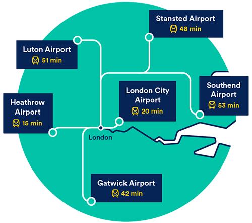 Londra Aeroporti Cartina.Aeroporti Di Londra Dove Atterrare Distanze E Tempi Per Raggiungere Il Centro Aeroporto Net
